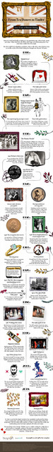 100_Years_of_Dating_Infographic