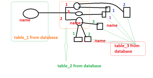 Draw Flow Chart In Mvc5 The Asp Forums