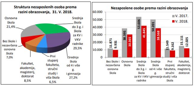 Statistika u nizu Obraz