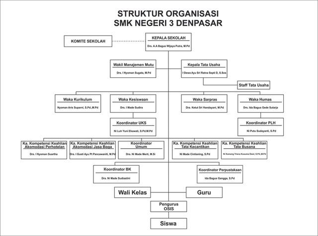 Organisasi_Sekolah