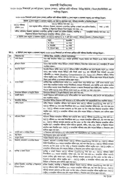 Rajshahi University Admission Test 2018-19 Conditions