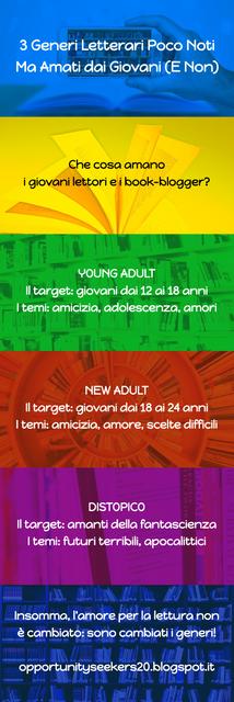 Quali libri leggono i giovani?