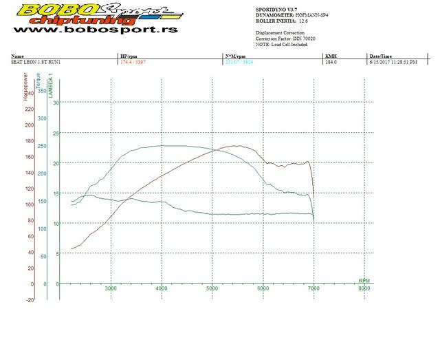 1 8t agu unsolvable unique problem please help out engine rh uk mkivs net