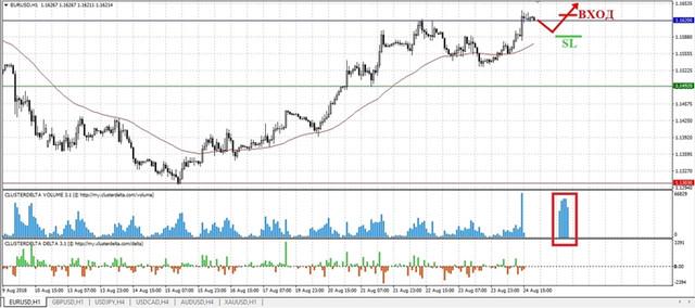 Анализ рынка от IC Markets. - Страница 27 Buy_euro_mini