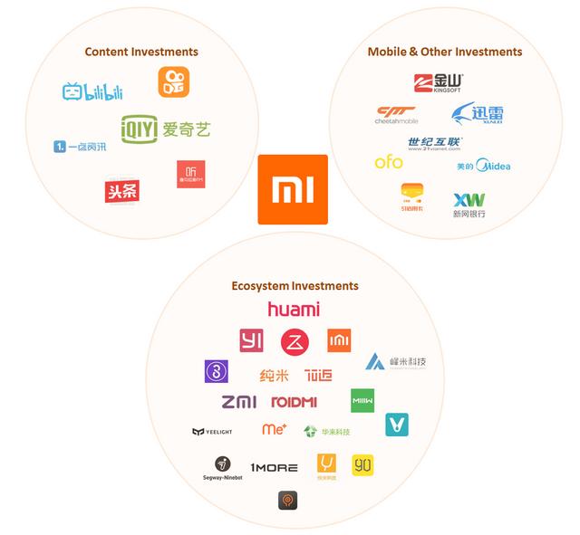 xiaomi brands