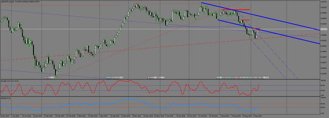 USDCHF-m-Daily.png