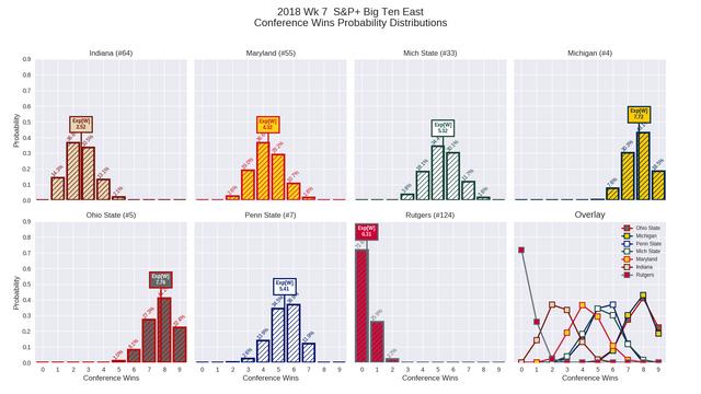 2018w07-SP-B1-GE-conf-wins-pdf-composite.png