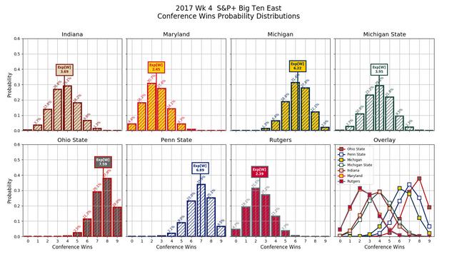 2017w04-SP-B1-GE-conf-wins-pdf-composite.png
