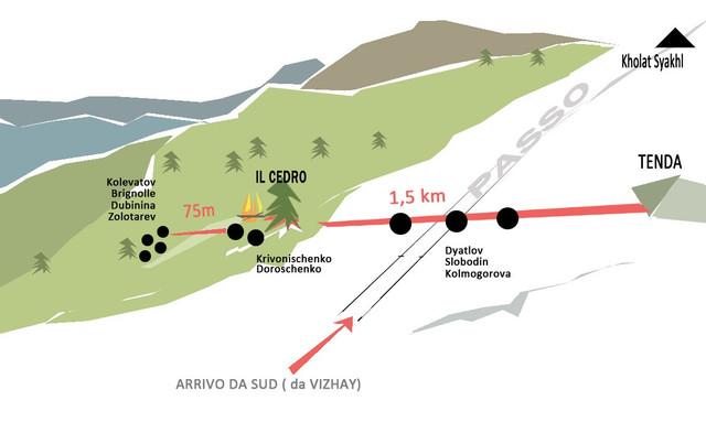 Dyatlov-pass-map-14.jpg