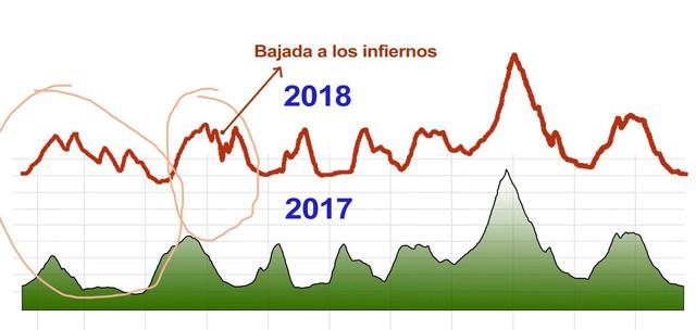 [2018] IV Carrera Matallana de Torío in DICIEMBRE39736373_2269450346405392_3289219185162321920_o