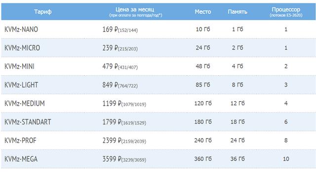 Ru_Web_net_VDS.png