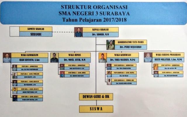 STRUKTUR_ORGANISASI_2017_2018