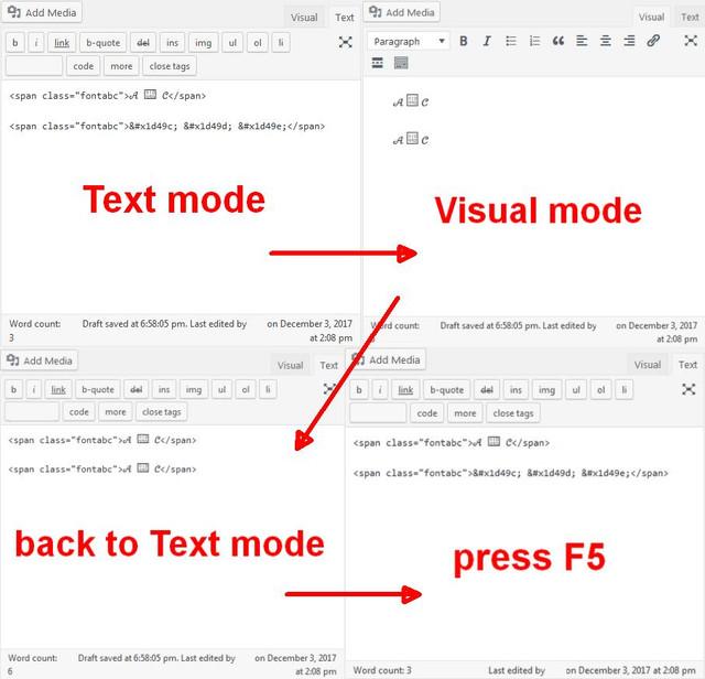 wordpress HTML entities