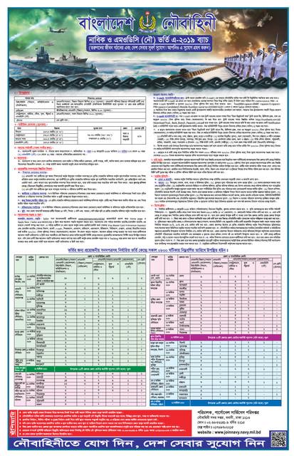 Sailor and MODC (NAVY) Admission A-2019 Batch, Bangladesh Navy Job Circular 2018, Noubahini Chakri, Join Bangladesh Navy Job Circular, BD Navy Recruitment, বাংলাদেশ নৌবাহিনী নিয়োগ বিজ্ঞপ্তি ২০১৮, সৈনিক