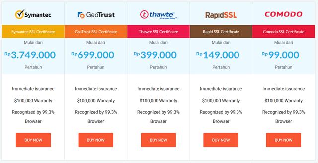 harga_SSL_IDwebhost