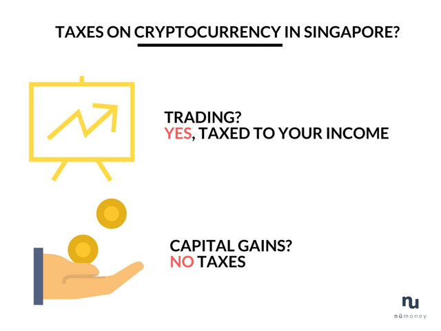 how much is the tax on cryptocurrency gains