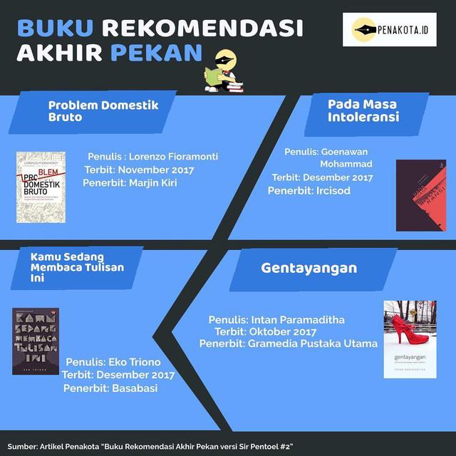 Buku-2