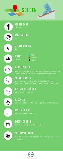 Infographic-solden-goed