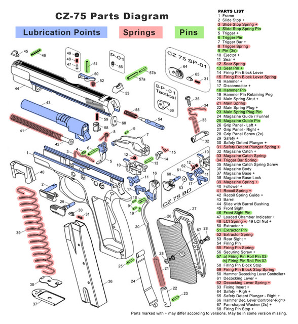 Parts Diagram NEW