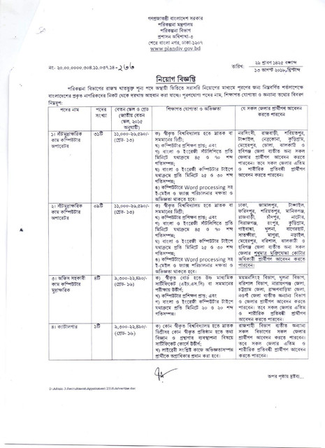 Planning Department Job Circular