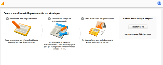 Tela inicial do Google Analytics