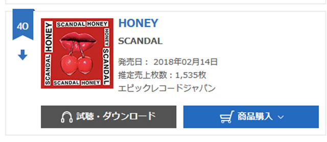 8th Album - 『HONEY』 - Page 16 Sales