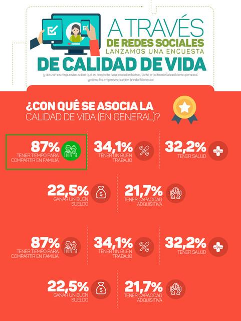 Infograf_a_familia_2