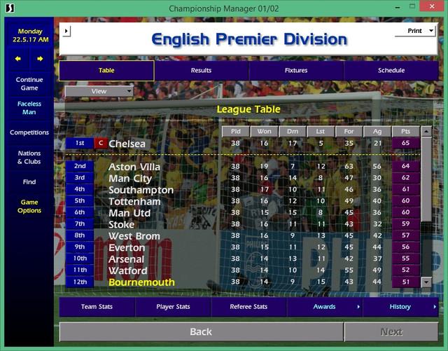 leagues1