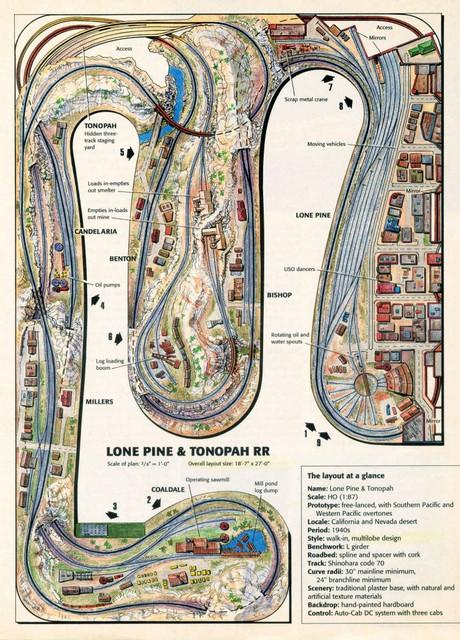 Lone_Pine_amp_Tonopah_RR_750.jpg