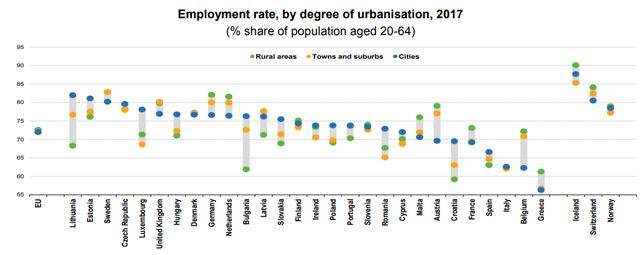 """Utjecaj """"egzodusa"""" na rast plaća, standarda i robusnosti na krize u Hrvatskoj - Page 7 Rural"""