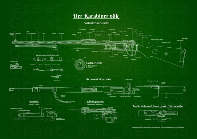 Kar98k blueprint drawing mauser rifle 98k hunter gifts birthday man mauser blueprint malvernweather Choice Image