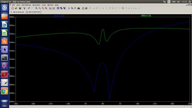 EF bjt vs vmos voltage amp optim