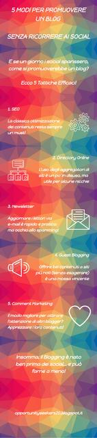 Come Promuovere un Blog Senza Usare i Social Media, 5 Tattiche Efficaci