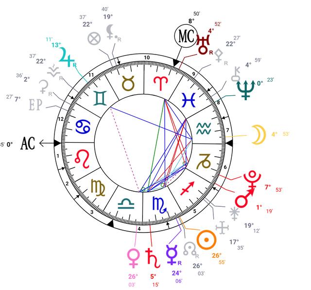 Analyse thème de mon p'tit gar IMG_20180211_154423