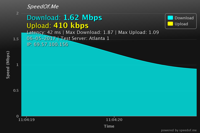 Download Speed Slow   Tom's Hardware Forum
