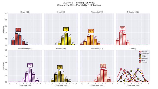 2018w07-FPI-B1-GW-conf-wins-pdf-composite.png
