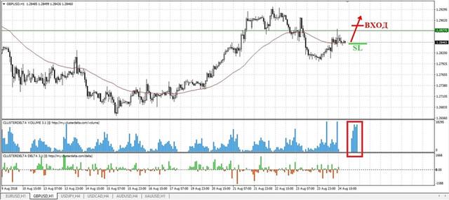 Анализ рынка от IC Markets. - Страница 27 Buy_gbp_mini
