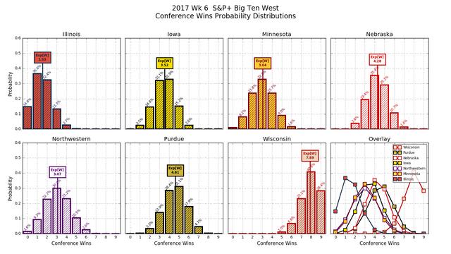 2017w06-SP-B1-GW-conf-wins-pdf-composite.png
